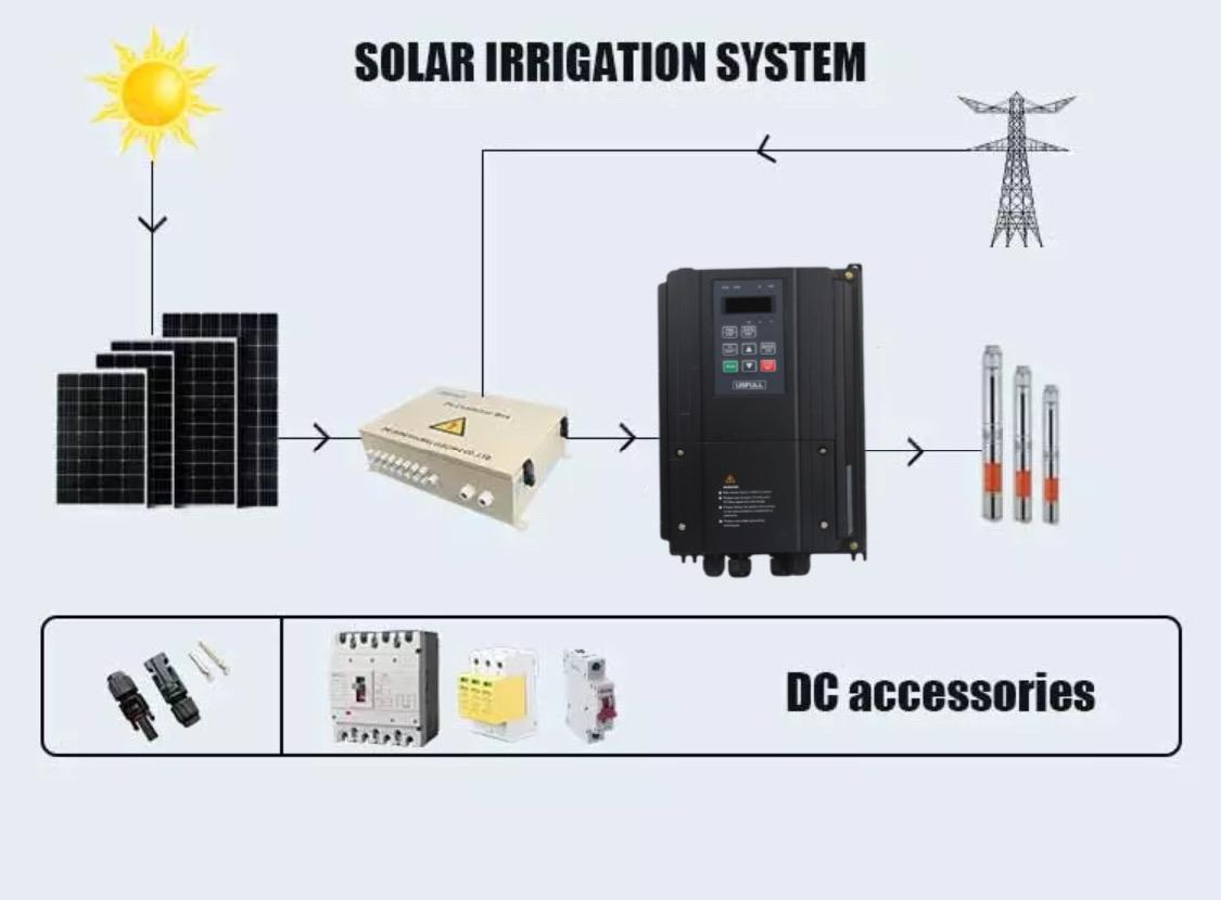 FU9000P solar water pump inverter